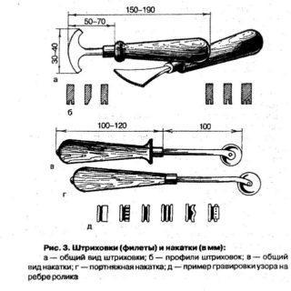 Самодельные переплетные инструменты