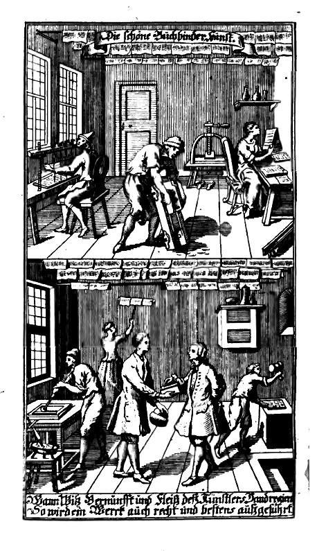 Каталог антикварных книг по переплётному делу
