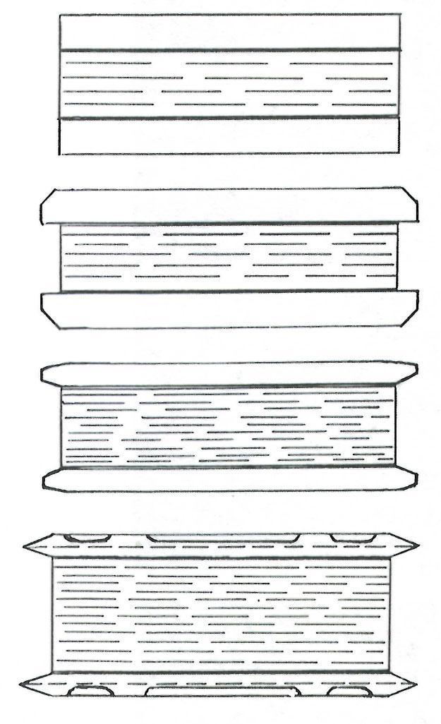 Поясные книги