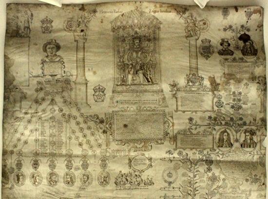Пергамент и велень