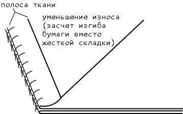 Форзацы